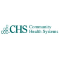 Community Health Systems Statistics and Facts