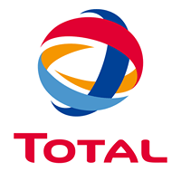 Total SA Statistics and Facts