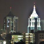 Bangalore Statistics and Facts