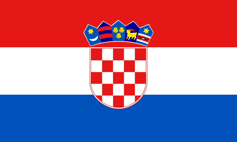 Croatia Statistics and Facts