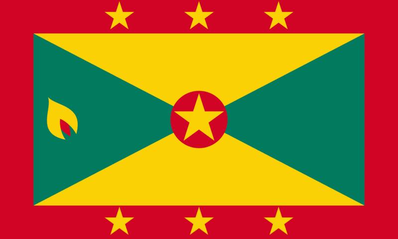 Grenada Statistics and Facts