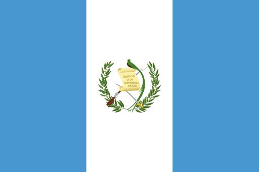 Guatemala Statistics and Facts