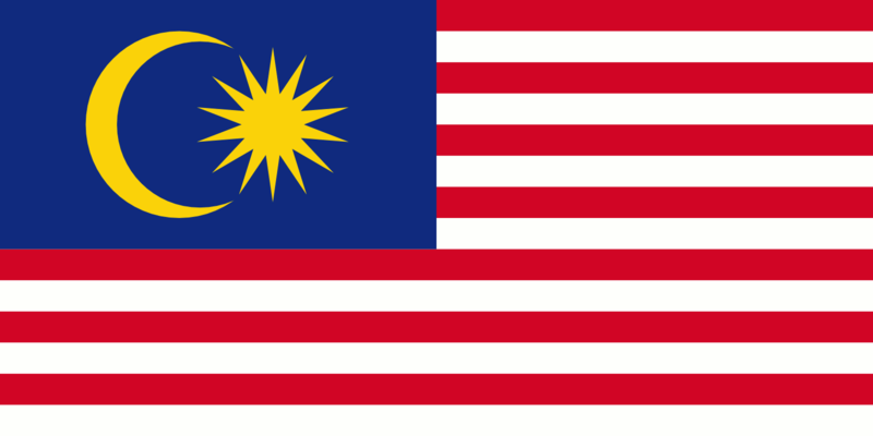 Malaysia Statistics and Facts
