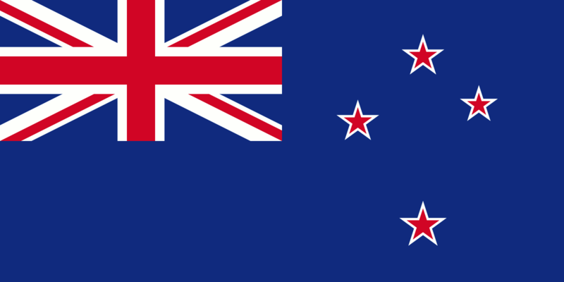 New Zealand Statistics and Facts