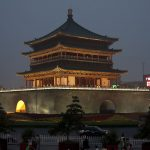 Xi'an Statistics and Facts