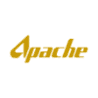 Apache Corporation Statistics and Facts