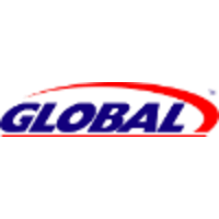 Global Partners Statistics revenue totals and Facts