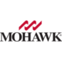 Mohawk Industries Statistics and Facts