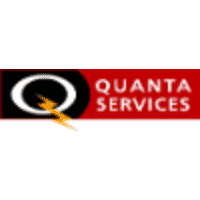 Quanta Services Statistics and Facts