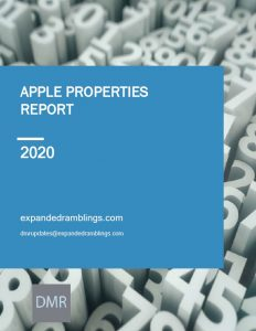 Apple Property Report 2020 Cover