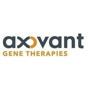 Axovant Gene Therapies statistics and facts