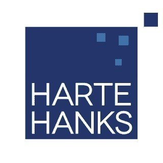 Harte Hanks statistics and facts