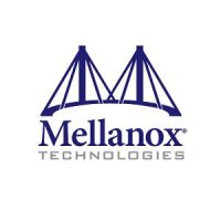 Mellanox Technologies Statistics and Facts