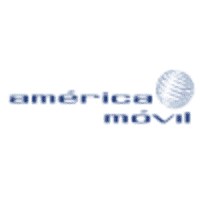 America Movil facts and statistics
